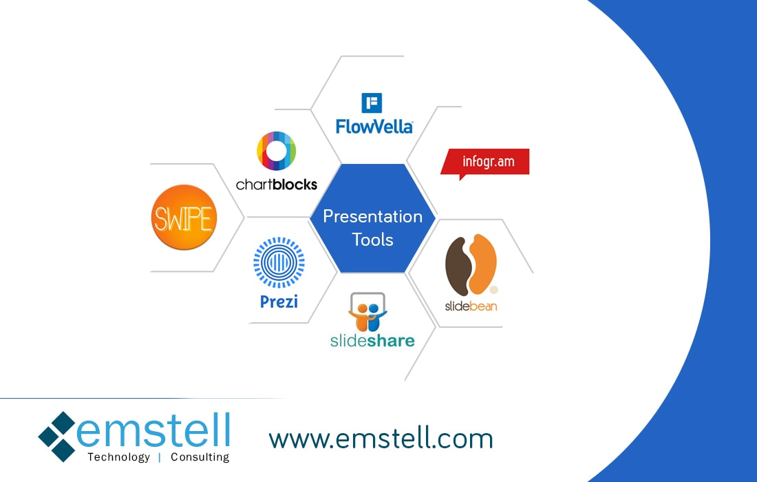 Presentation Tools Emstell Technology Consulting