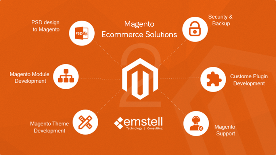Magento ecommerce app development kuwait